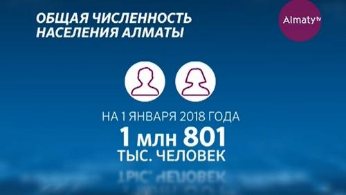 Статистика: в Алматы увеличилась продолжительность жизни