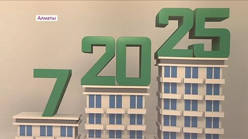 Ипотека по госпрограмме: казахстанцам помогут накопить на «первоначалку»