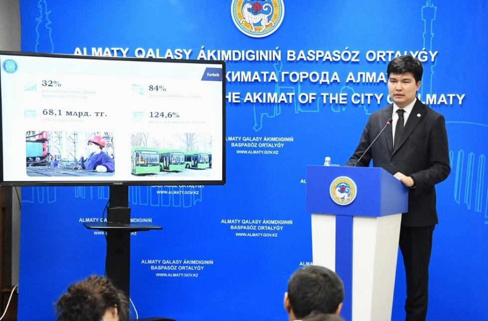 В Турксибском районе Алматы 2400 домов подключат к центральному водоснабжению