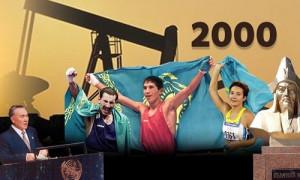 Тридцатилетие независимости Казахстана: хроника событий - год 2000