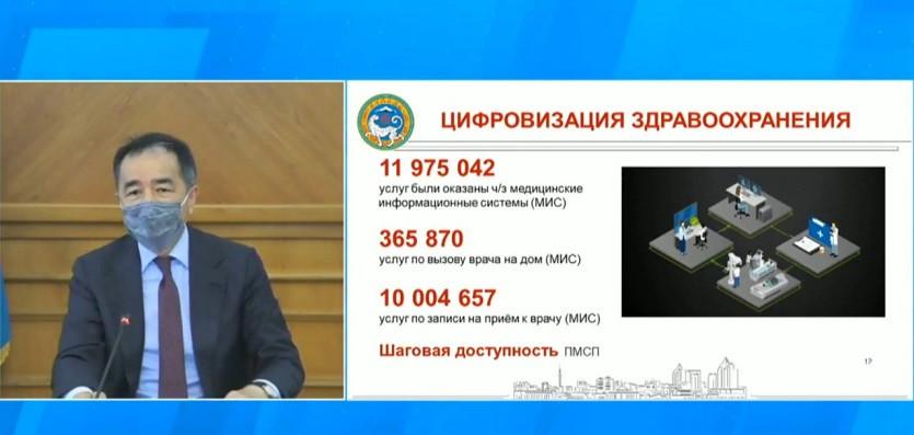 Цифровизация системы здравоохранения Алматы помогает в борьбе с коронавирусом