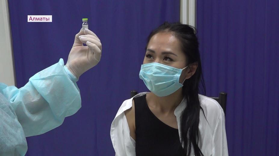 Сколько человек привились от коронавируса в Казахстане