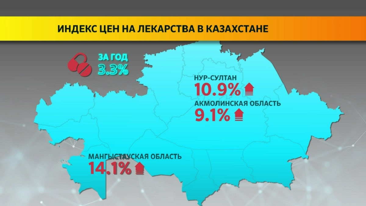 Лекарства подорожали в Казахстане